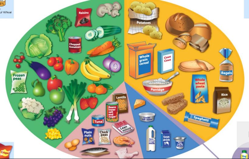 healthy-plate
